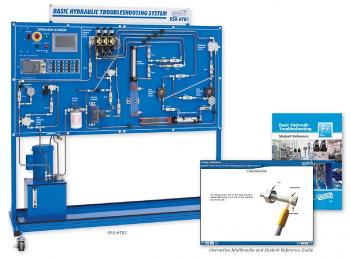 Amatrol Basic Hydraulic Troubleshooting Learning System