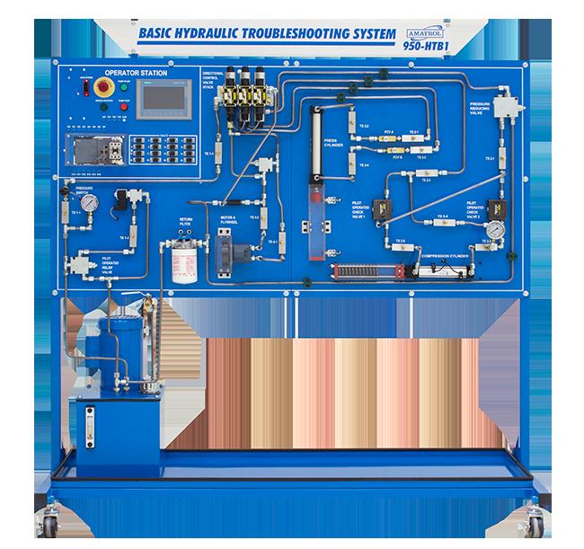 Amatrol Basic Hydraulic Troubleshooting Learning System
