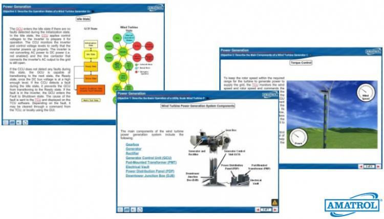 Wind Turbine Generator Control Multimedia