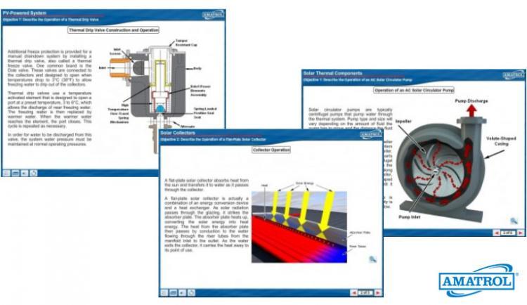 Solar Thermal Open-Loop Troubleshooting Multimedia