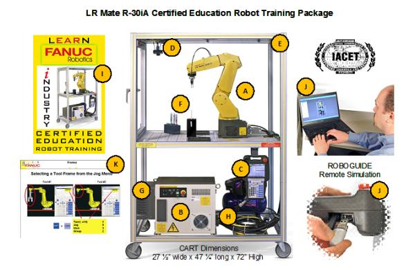 FANUC CERT Cart LR MATE 200iD Tech Labs