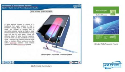 Solar Concepts Learning System (950-SC1)