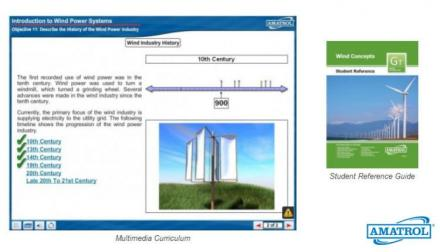 Wind Concepts Learning System