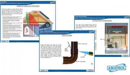 Solar Thermal Installation Multimedia